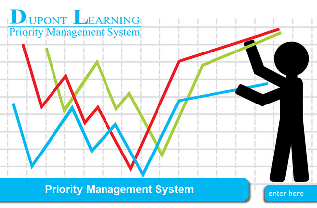 Priority Management System